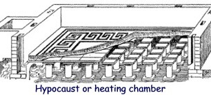 hypocaust diagram